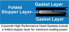 Cosworth Head Gaskets feature a stopper layer for unparalleled sealing performance.